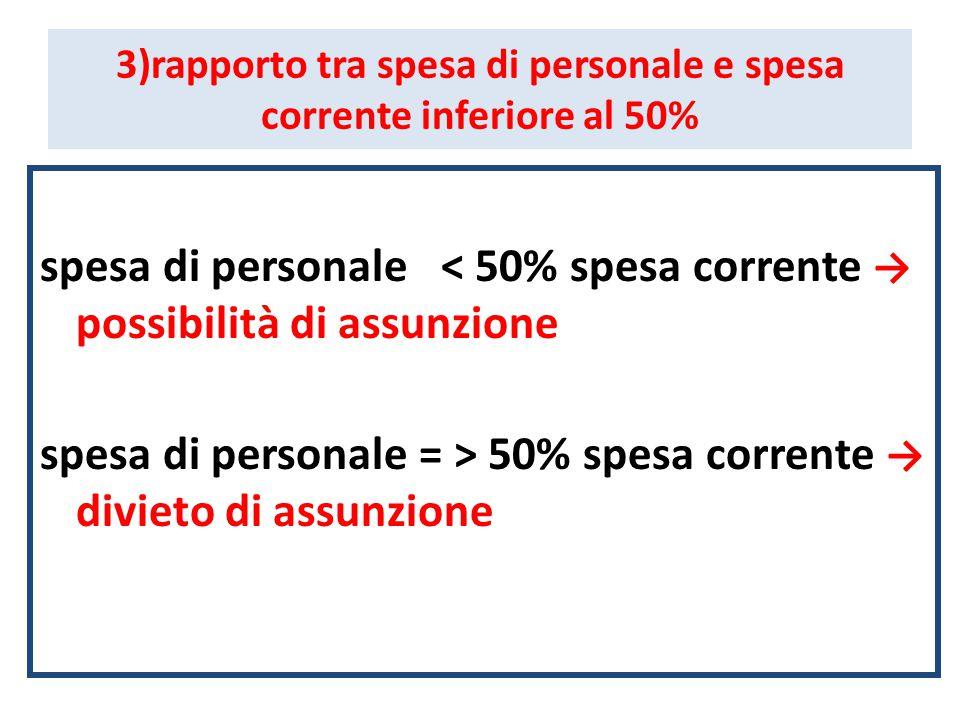 3)rapporto tra spesa di personale e spesa corrente inferiore al 50% spesa di personale < 50% spesa corrente → possibilità di assunzione spesa di personale = > 50% spesa corrente → divieto di assunzione