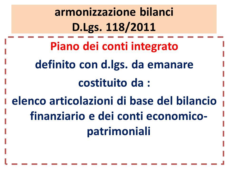 armonizzazione bilanci D.Lgs. 118/2011 Piano dei conti integrato definito con d.lgs.