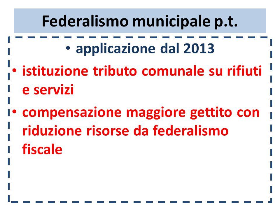 armonizzazione bilanci D.Lgs.118/2011 Piano dei conti integrato definito con d.lgs.