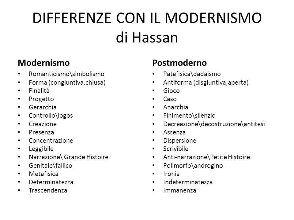DIFFERENZE CON IL MODERNISMO di Hassan Modernismo Romanticismo\simbolismo Forma (congiuntiva,chiusa) Finalità Progetto Gerarchia Controllo\logos Creaz