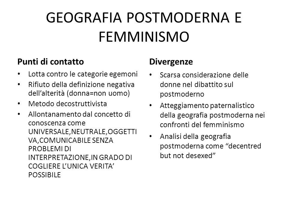 GEOGRAFIA POSTMODERNA E FEMMINISMO Punti di contatto Lotta contro le categorie egemoni Rifiuto della definizione negativa dell'alterità (donna=non uom
