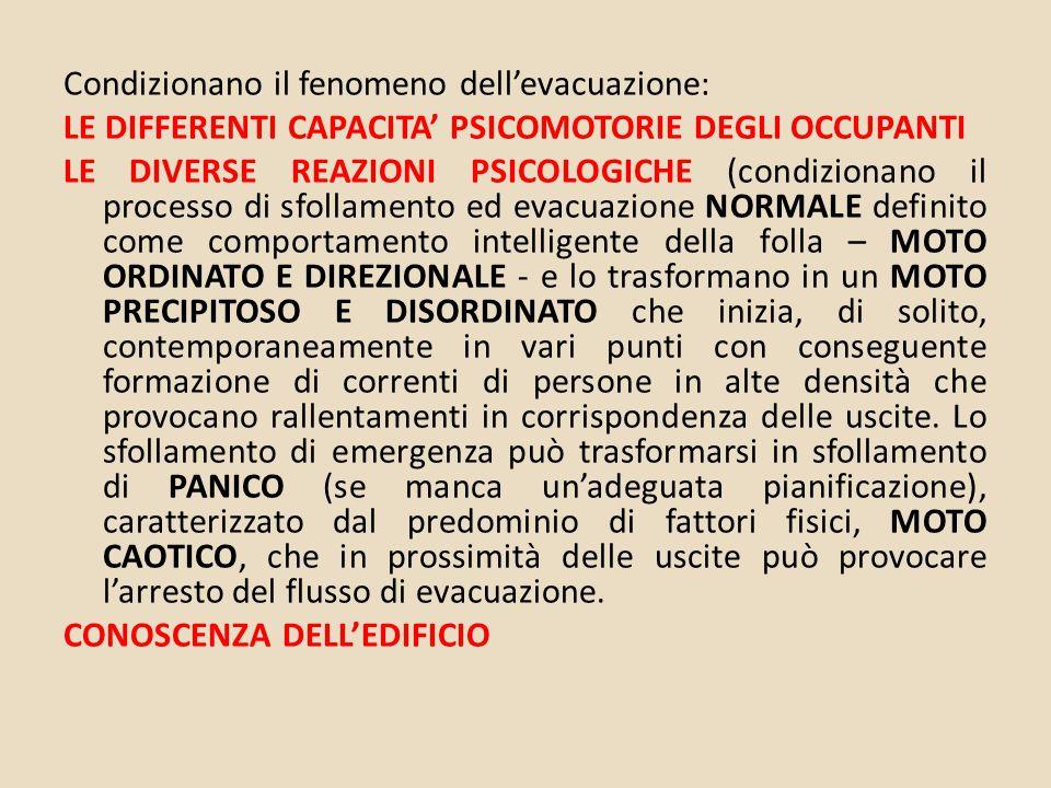 La pianificazione dell'evacuazione secondo i seguenti principi:  OGNI PERSONA DEVE ESSER MESSA NELLE CONDIZIONI DI POTERSI PORRE IN SALVO DA SOLA  LA PIANIFICAZIONE DEVE ESSERE SEMPLICE E CHIARA (NON IN CONTRASTO CON LE NATURALI TENDENZE DELL'UOMO)