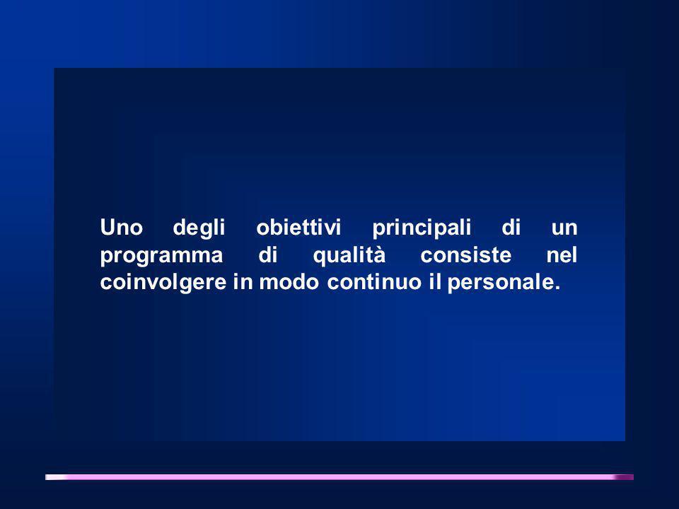 Uno degli obiettivi principali di un programma di qualità consiste nel coinvolgere in modo continuo il personale.