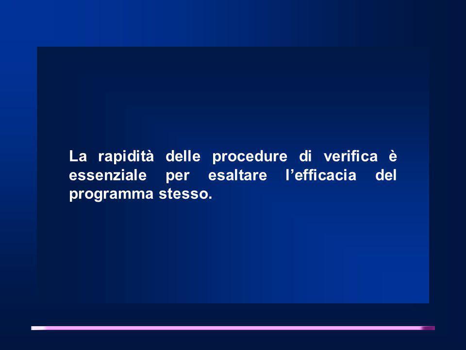 La rapidità delle procedure di verifica è essenziale per esaltare l'efficacia del programma stesso.