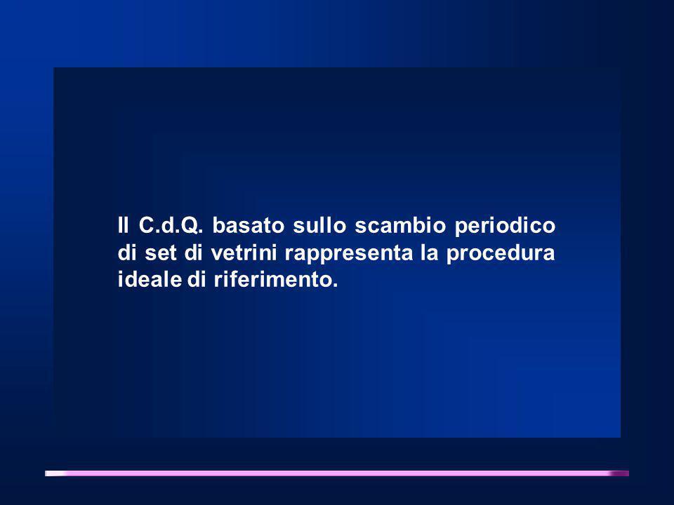 Il C.d.Q.