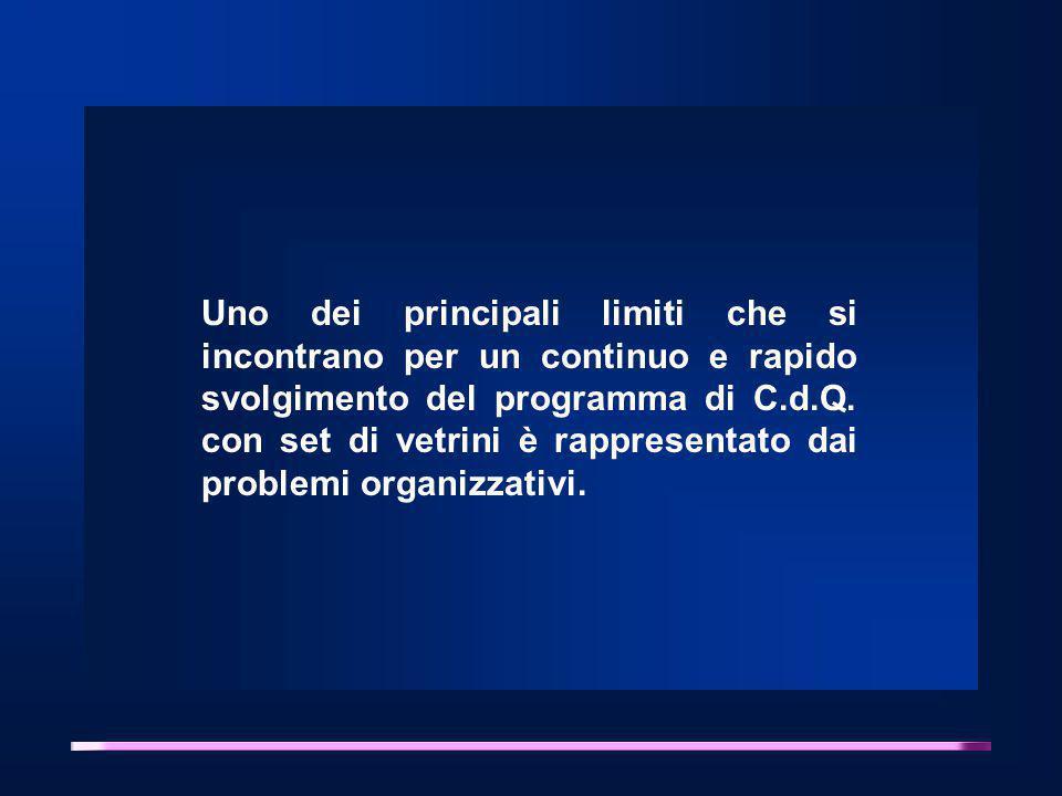 Uno dei principali limiti che si incontrano per un continuo e rapido svolgimento del programma di C.d.Q.