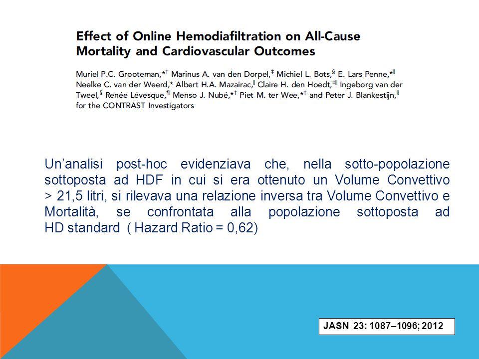 Un'analisi post-hoc evidenziava che, nella sotto-popolazione sottoposta ad HDF in cui si era ottenuto un Volume Convettivo > 21,5 litri, si rilevava u