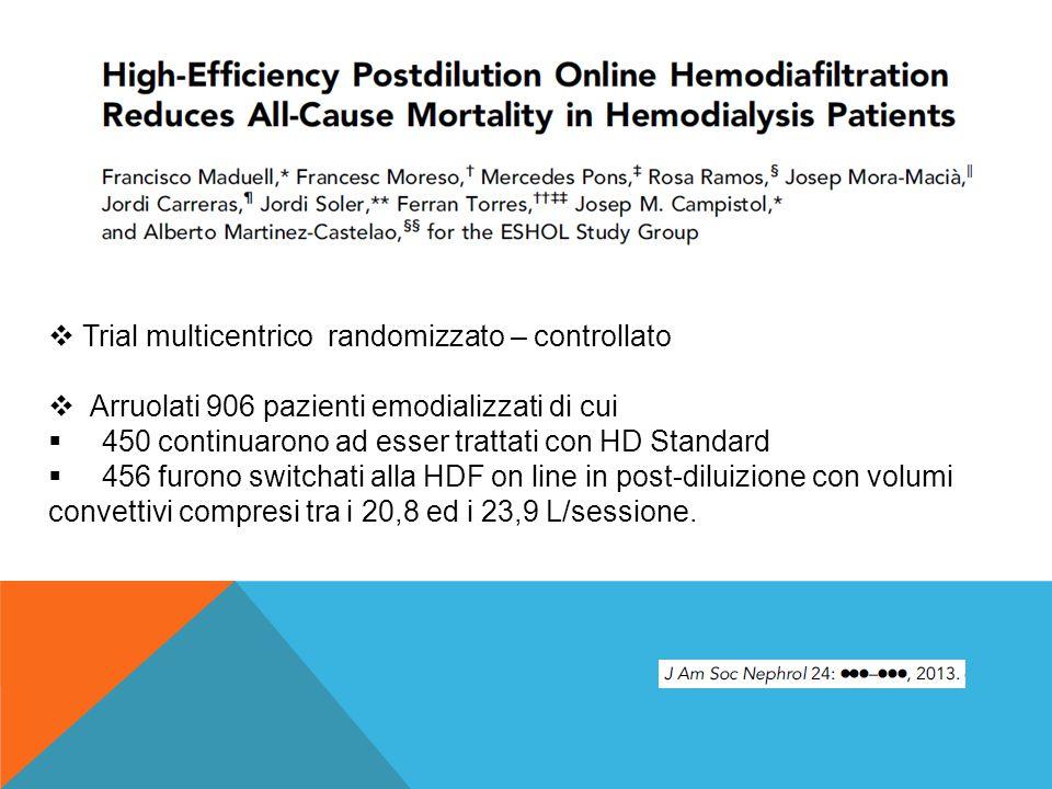  Trial multicentrico randomizzato – controllato  Arruolati 906 pazienti emodializzati di cui  450 continuarono ad esser trattati con HD Standard 