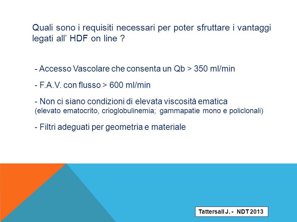 Quali sono i requisiti necessari per poter sfruttare i vantaggi legati all' HDF on line ? - Accesso Vascolare che consenta un Qb > 350 ml/min - F.A.V.