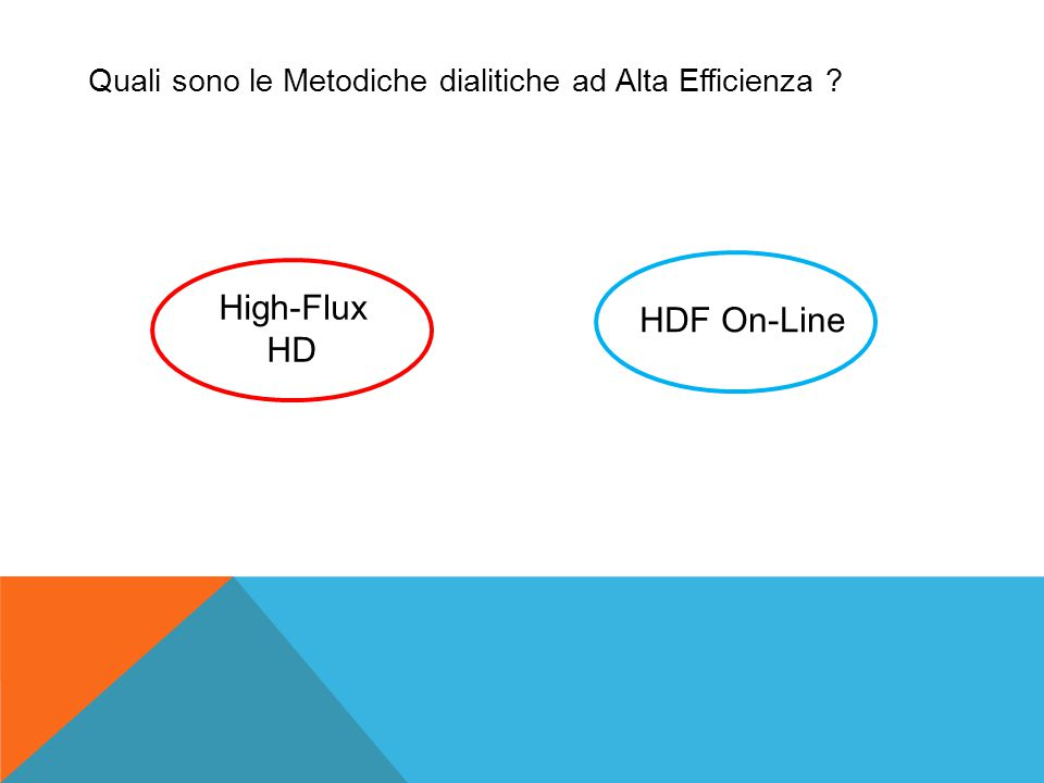 HDF Post-diluition HDF Pre-diluition Mid-diluition HDF Mixed diluition HDF HDF on-line