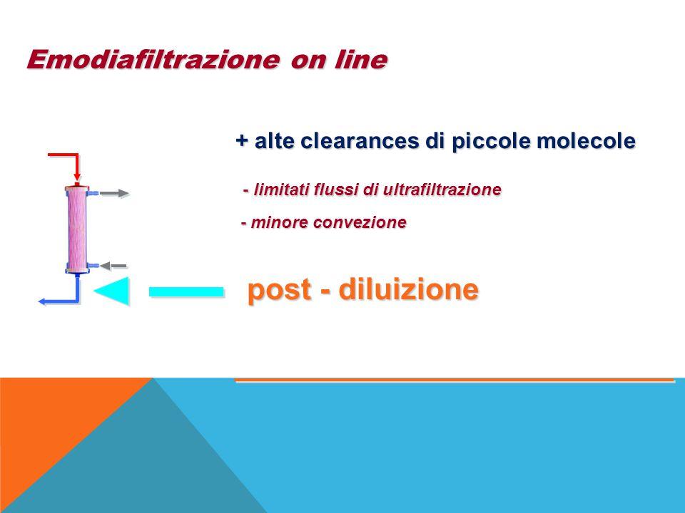 post - diluizione + alte clearances di piccole molecole - limitati flussi di ultrafiltrazione - limitati flussi di ultrafiltrazione - minore convezion