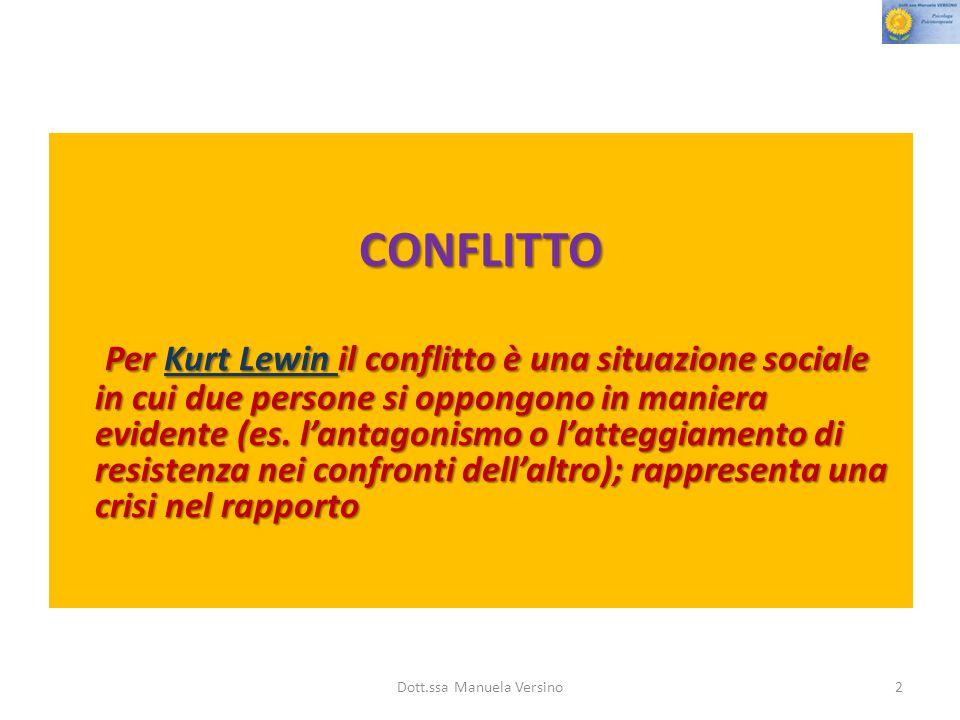 CONFLITTO Per Kurt Lewin il conflitto è una situazione sociale in cui due persone si oppongono in maniera evidente (es.
