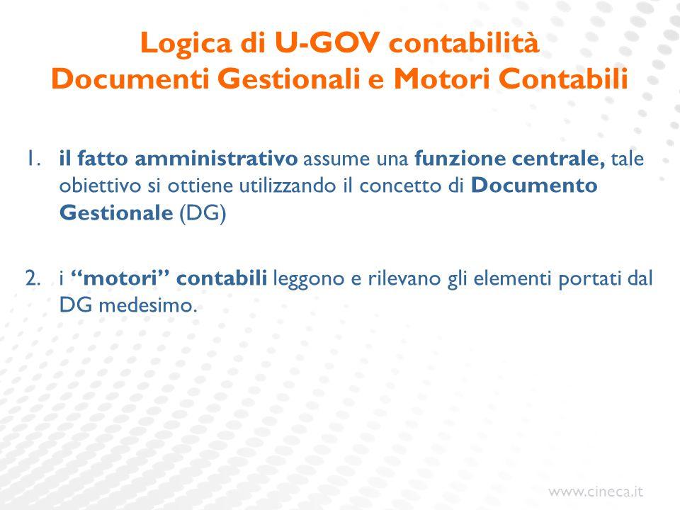 www.cineca.it 1.il fatto amministrativo assume una funzione centrale, tale obiettivo si ottiene utilizzando il concetto di Documento Gestionale (DG) 2