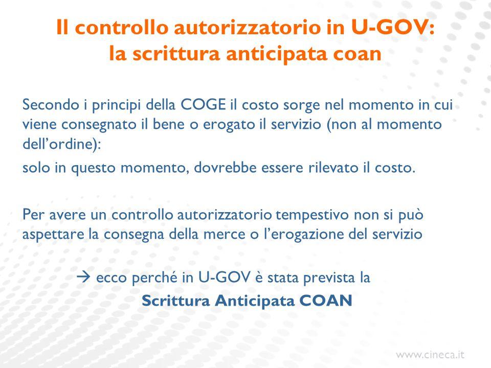 www.cineca.it Il controllo autorizzatorio in U-GOV: la scrittura anticipata coan Secondo i principi della COGE il costo sorge nel momento in cui viene