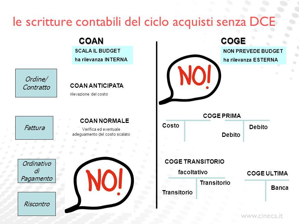 www.cineca.it le scritture contabili del ciclo acquisti senza DCE Ordine/ Contratto Fattura Riscontro COGE PRIMA COGE ULTIMA COAN ANTICIPATA : rilevaz