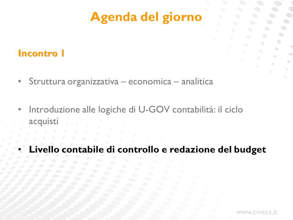 www.cineca.it Agenda del giorno Incontro 1 Struttura organizzativa – economica – analitica Introduzione alle logiche di U-GOV contabilità: il ciclo ac