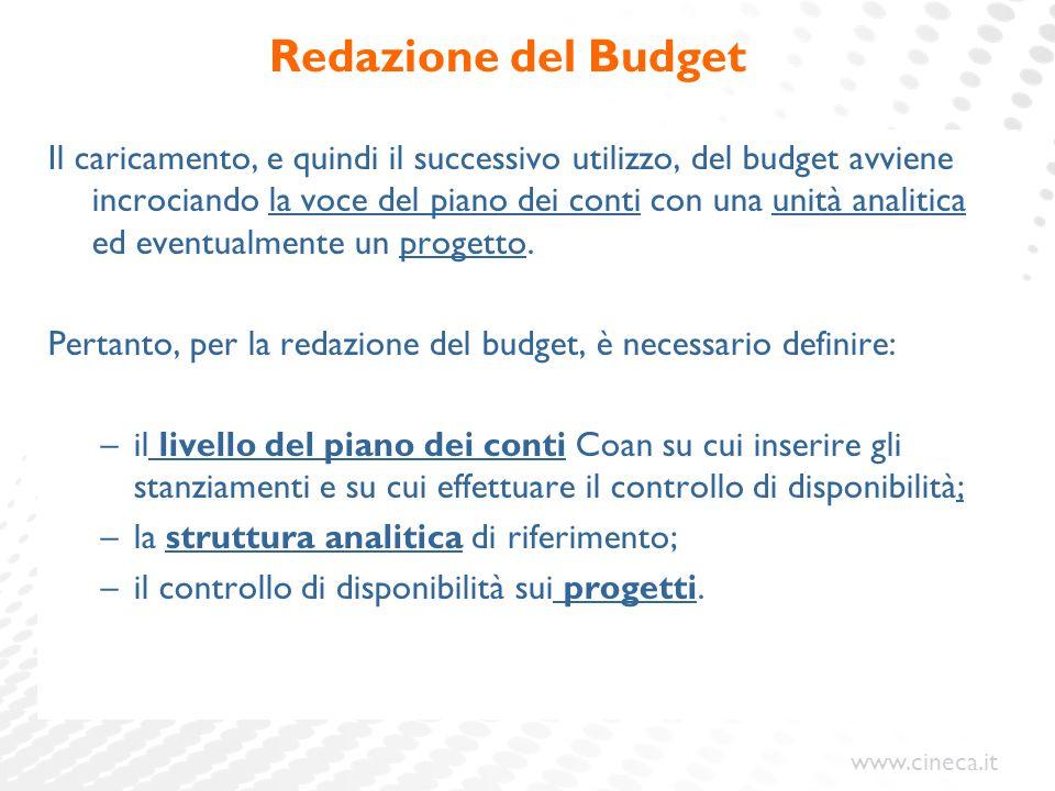 www.cineca.it Redazione del Budget Il caricamento, e quindi il successivo utilizzo, del budget avviene incrociando la voce del piano dei conti con una