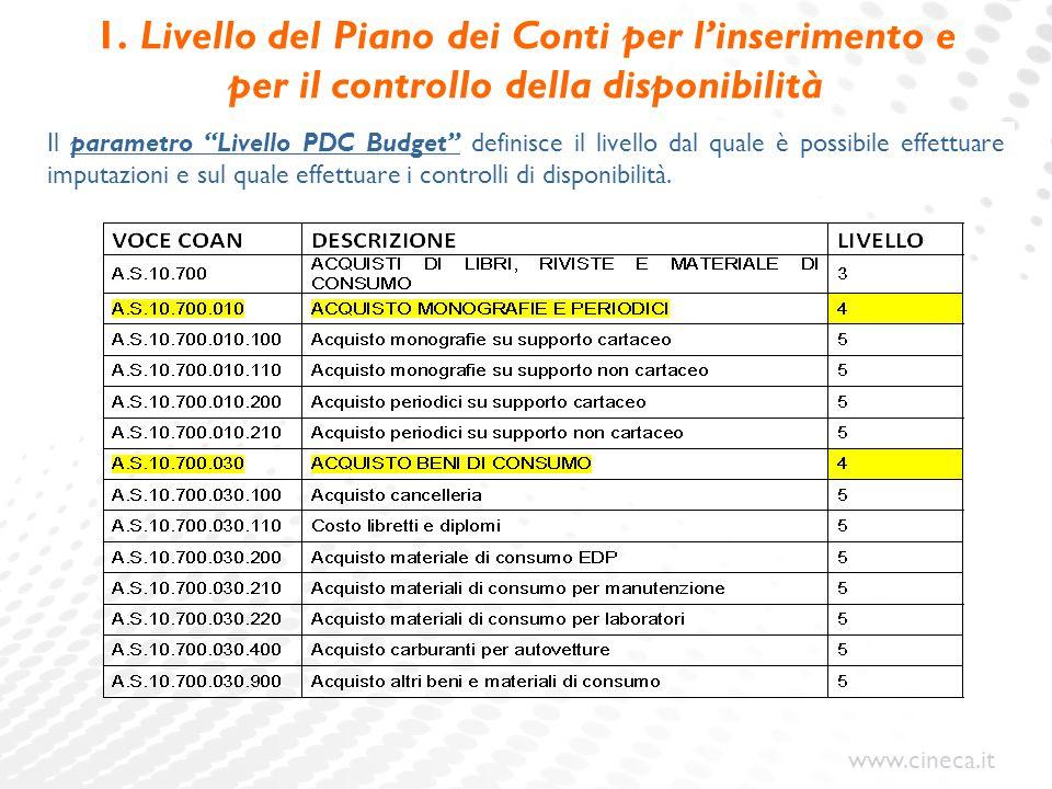 """www.cineca.it 1. Livello del Piano dei Conti per l'inserimento e per il controllo della disponibilità Il parametro """"Livello PDC Budget"""" definisce il l"""