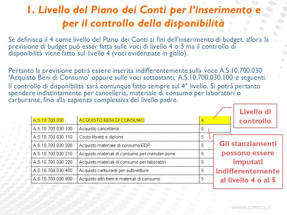www.cineca.it 1. Livello del Piano dei Conti per l'inserimento e per il controllo della disponibilità Se definisco il 4 come livello del Piano dei Con