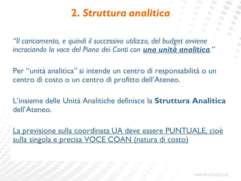 """www.cineca.it 2. Struttura analitica """"Il caricamento, e quindi il successivo utilizzo, del budget avviene incrociando la voce del Piano dei Conti con"""