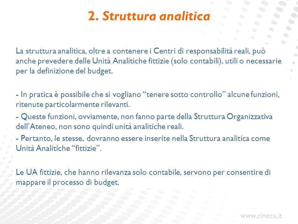 www.cineca.it 2. Struttura analitica La struttura analitica, oltre a contenere i Centri di responsabilità reali, può anche prevedere delle Unità Anali