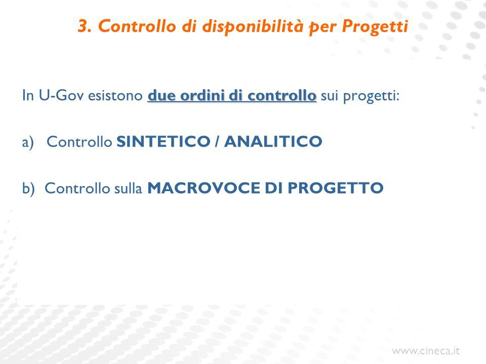 www.cineca.it 3. Controllo di disponibilità per Progetti due ordini di controllo In U-Gov esistono due ordini di controllo sui progetti: a)Controllo S