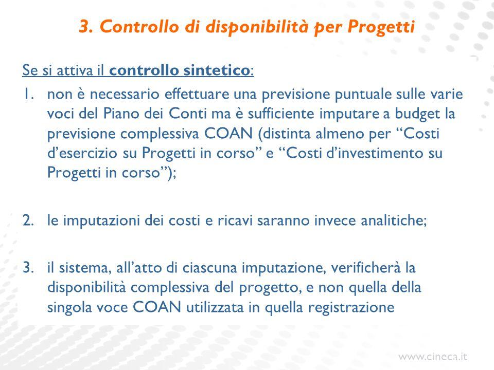 www.cineca.it 3. Controllo di disponibilità per Progetti Se si attiva il controllo sintetico: 1.non è necessario effettuare una previsione puntuale su