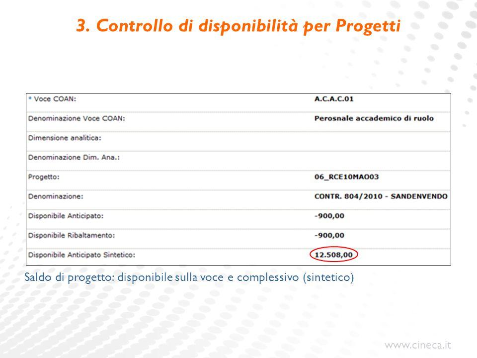 www.cineca.it 3. Controllo di disponibilità per Progetti Saldo di progetto: disponibile sulla voce e complessivo (sintetico)