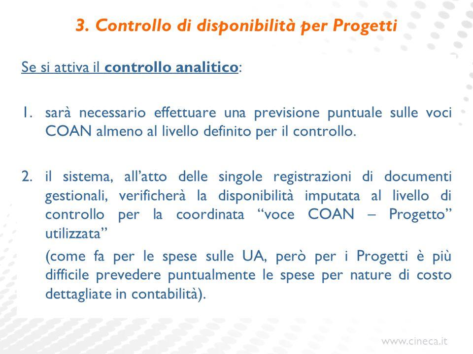 www.cineca.it 3. Controllo di disponibilità per Progetti Se si attiva il controllo analitico: 1.sarà necessario effettuare una previsione puntuale sul