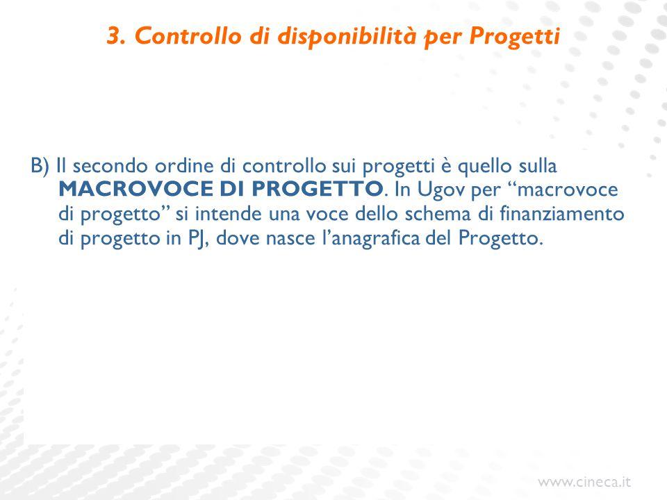 www.cineca.it 3. Controllo di disponibilità per Progetti B) Il secondo ordine di controllo sui progetti è quello sulla MACROVOCE DI PROGETTO. In Ugov