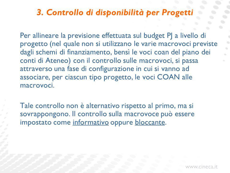 www.cineca.it 3. Controllo di disponibilità per Progetti Per allineare la previsione effettuata sul budget PJ a livello di progetto (nel quale non si