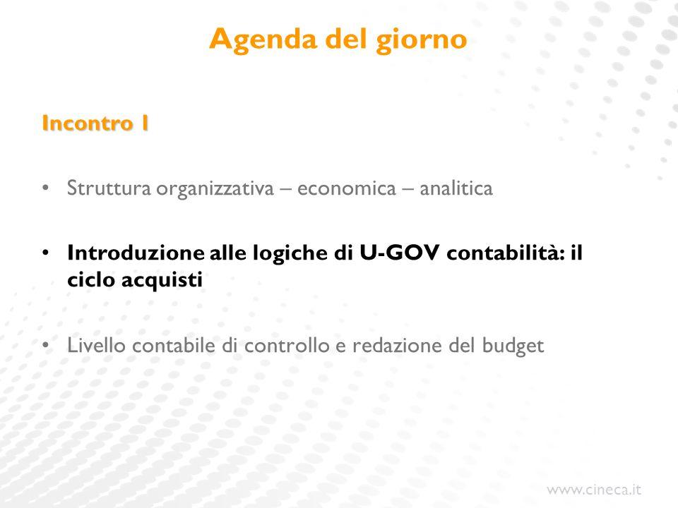 www.cineca.it Redazione del Budget Il caricamento, e quindi il successivo utilizzo, del budget avviene incrociando la voce del piano dei conti con una unità analitica ed eventualmente un progetto.
