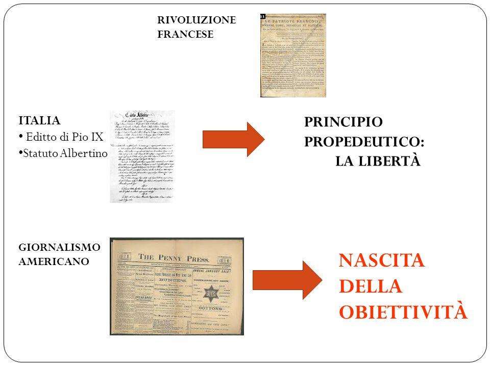 RIVOLUZIONE FRANCESE PRINCIPIO PROPEDEUTICO: LA LIBERTÀ ITALIA Editto di Pio IX Statuto Albertino GIORNALISMO AMERICANO NASCITA DELLA OBIETTIVITÀ