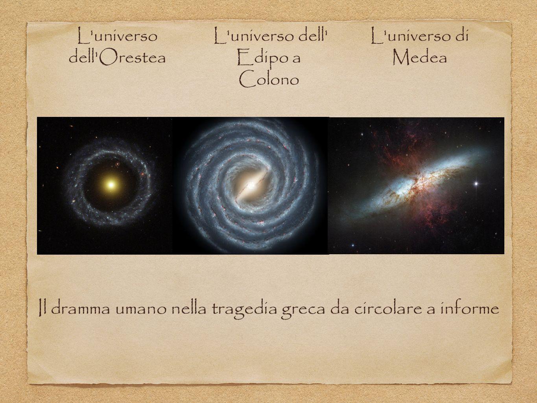 L'universo dell'Orestea L'universo dell' Edipo a Colono L'universo di Medea Il dramma umano nella tragedia greca da circolare a informe