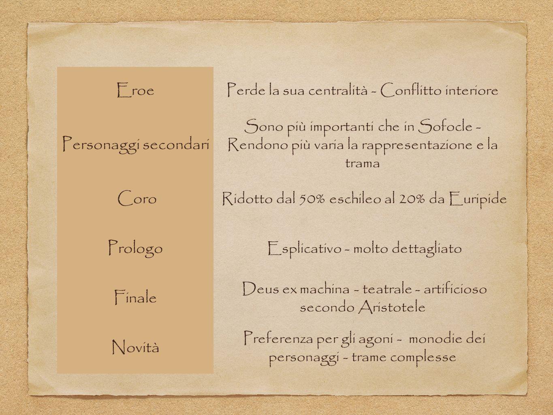 Lingua e stile Il linguaggio di Euripide è ispirato al quotidiano, chiaro e concreto, secondo lo schema geometrico della linea retta.