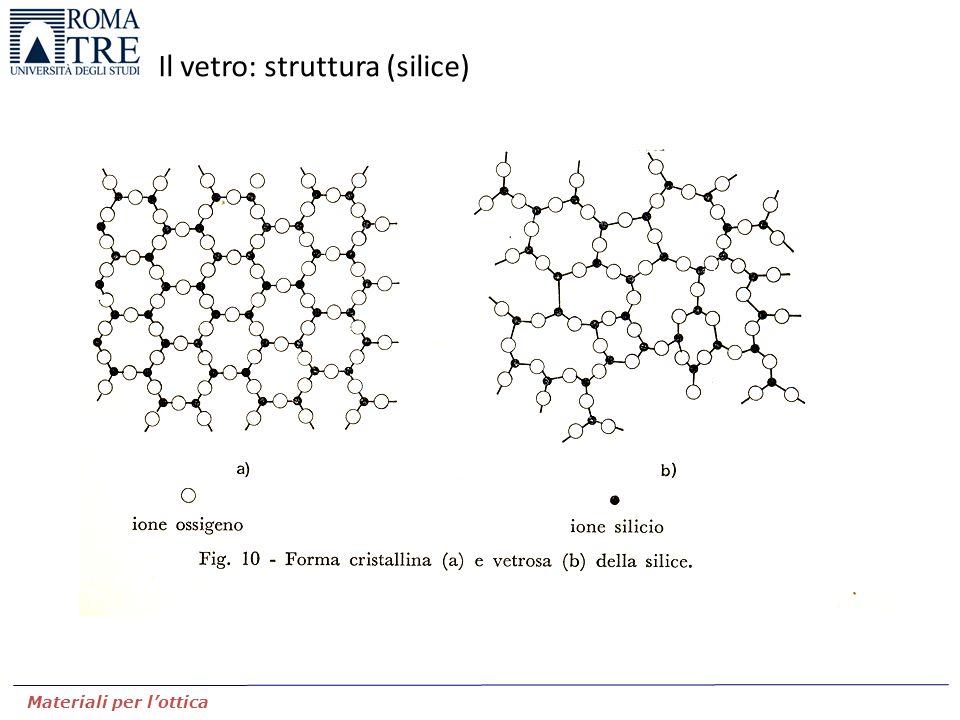 Materiali per l'ottica Il vetro: struttura (silice) Probabilità di trovare gli atomi in funzione della distanza da un determinato atomo prescelto Funzione di distribuzione radiale (FDR) della silice vetrosa