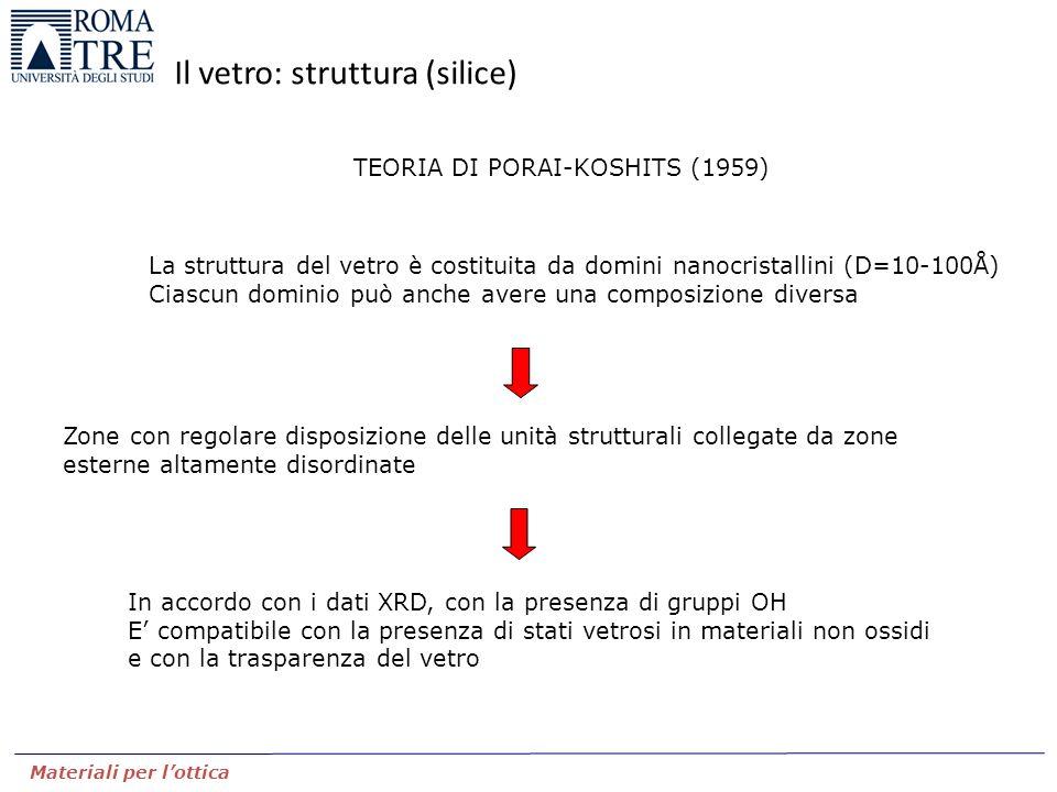 TEORIA DI PORAI-KOSHITS (1959) La struttura del vetro è costituita da domini nanocristallini (D=10-100Å) Ciascun dominio può anche avere una composizione diversa Zone con regolare disposizione delle unità strutturali collegate da zone esterne altamente disordinate In accordo con i dati XRD, con la presenza di gruppi OH E' compatibile con la presenza di stati vetrosi in materiali non ossidi e con la trasparenza del vetro Materiali per l'ottica Il vetro: struttura (silice)