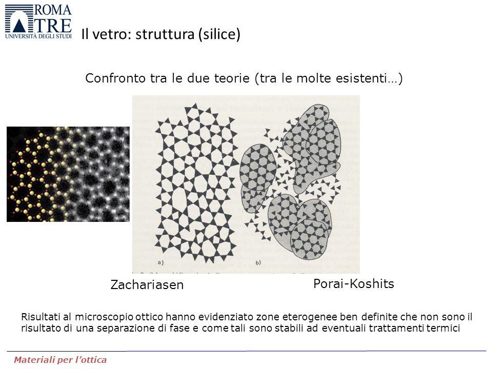 Confronto tra le due teorie (tra le molte esistenti…) Risultati al microscopio ottico hanno evidenziato zone eterogenee ben definite che non sono il risultato di una separazione di fase e come tali sono stabili ad eventuali trattamenti termici Zachariasen Porai-Koshits Materiali per l'ottica Il vetro: struttura (silice)