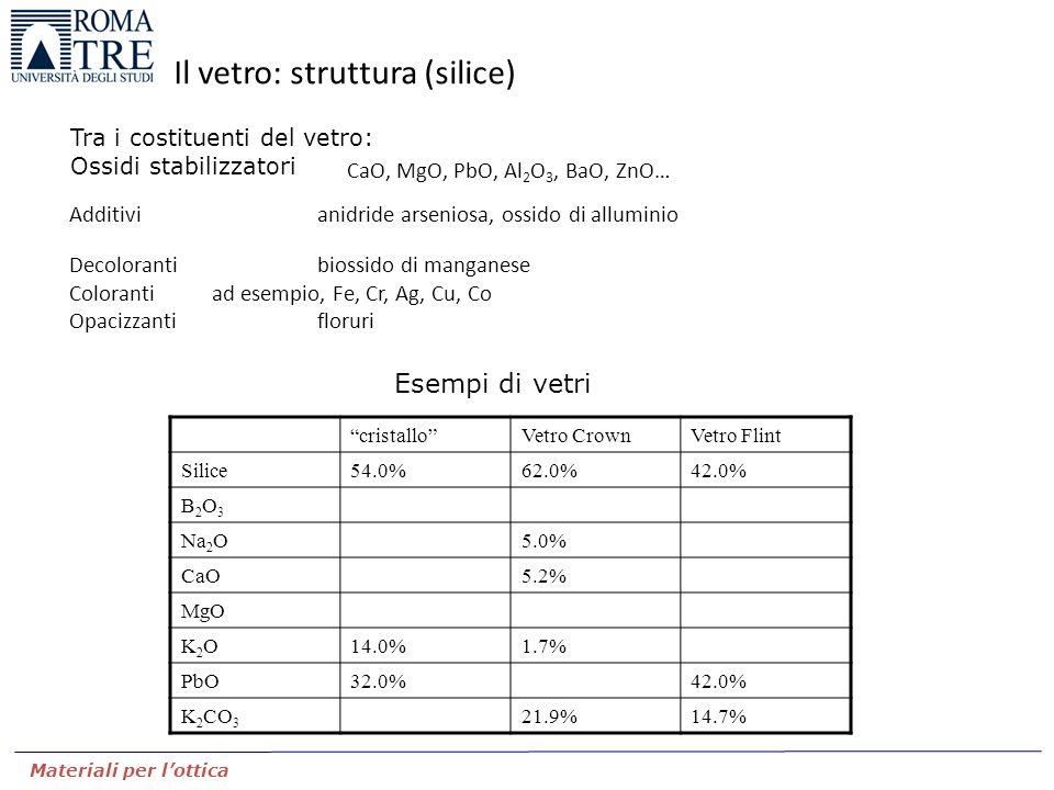 Tra i costituenti del vetro: Ossidi stabilizzatori Additivi anidride arseniosa, ossido di alluminio CaO, MgO, PbO, Al 2 O 3, BaO, ZnO… Decoloranti biossido di manganese Coloranti ad esempio, Fe, Cr, Ag, Cu, Co Opacizzanti floruri cristallo Vetro CrownVetro Flint Silice54.0%62.0%42.0% B2O3B2O3 Na 2 O5.0% CaO5.2% MgO K2OK2O14.0%1.7% PbO32.0%42.0% K 2 CO 3 21.9%14.7% Esempi di vetri Materiali per l'ottica Il vetro: struttura (silice)