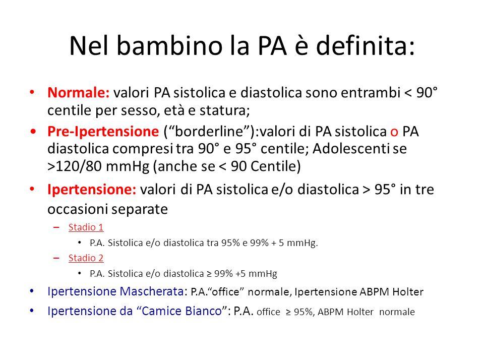 Normale: valori PA sistolica e diastolica sono entrambi < 90° centile per sesso, età e statura; Pre-Ipertensione ( borderline ):valori di PA sistolica o PA diastolica compresi tra 90° e 95° centile; Adolescenti se >120/80 mmHg (anche se < 90 Centile) Ipertensione: valori di PA sistolica e/o diastolica > 95° in tre occasioni separate – Stadio 1 P.A.