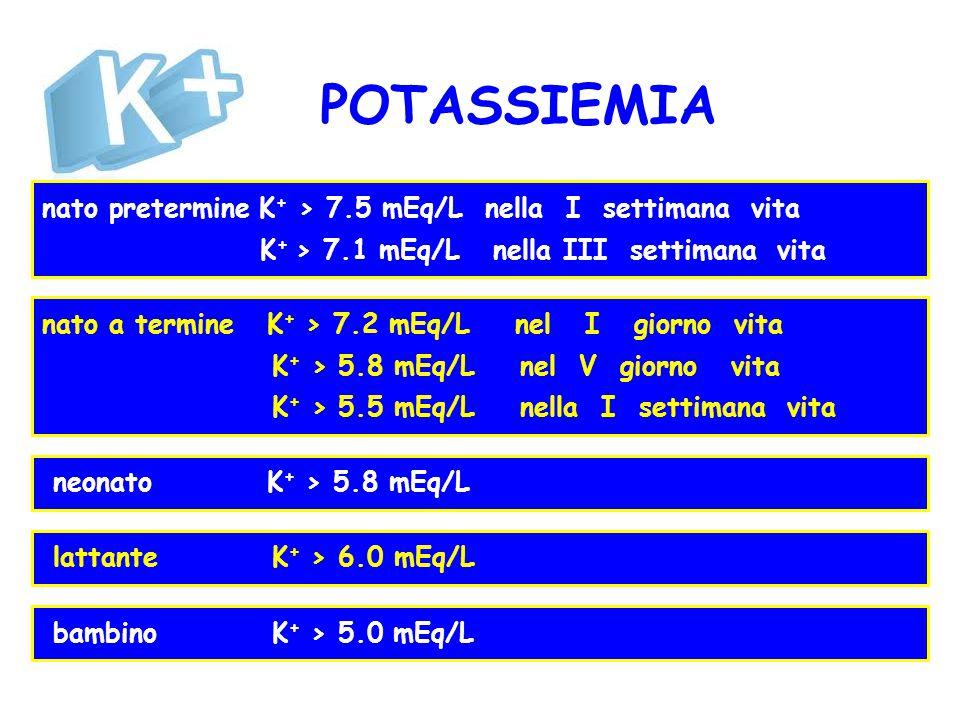 POTASSIEMIA nato a termine K + > 7.2 mEq/L nel I giorno vita K + > 5.8 mEq/L nel V giorno vita K + > 5.5 mEq/L nella I settimana vita neonato K + > 5.8 mEq/L lattante K + > 6.0 mEq/L bambino K + > 5.0 mEq/L nato pretermine K + > 7.5 mEq/L nella I settimana vita K + > 7.1 mEq/L nella III settimana vita