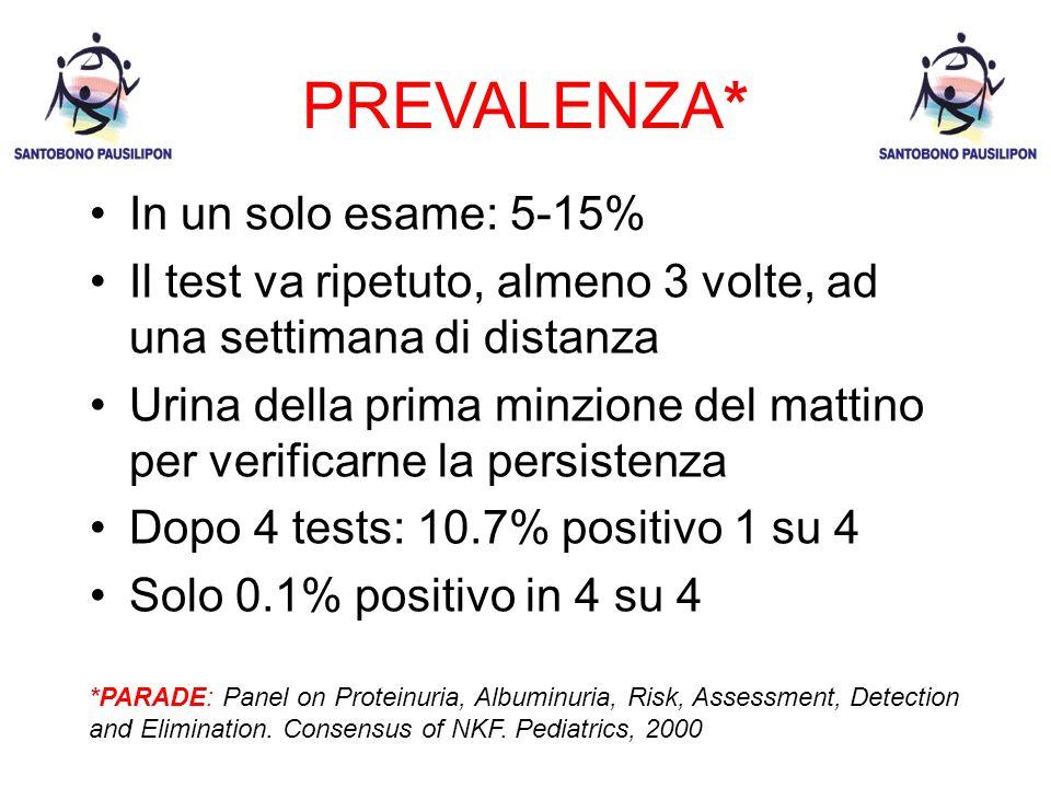 PREVALENZA* In un solo esame: 5-15% Il test va ripetuto, almeno 3 volte, ad una settimana di distanza Urina della prima minzione del mattino per verificarne la persistenza Dopo 4 tests: 10.7% positivo 1 su 4 Solo 0.1% positivo in 4 su 4 *PARADE: Panel on Proteinuria, Albuminuria, Risk, Assessment, Detection and Elimination.