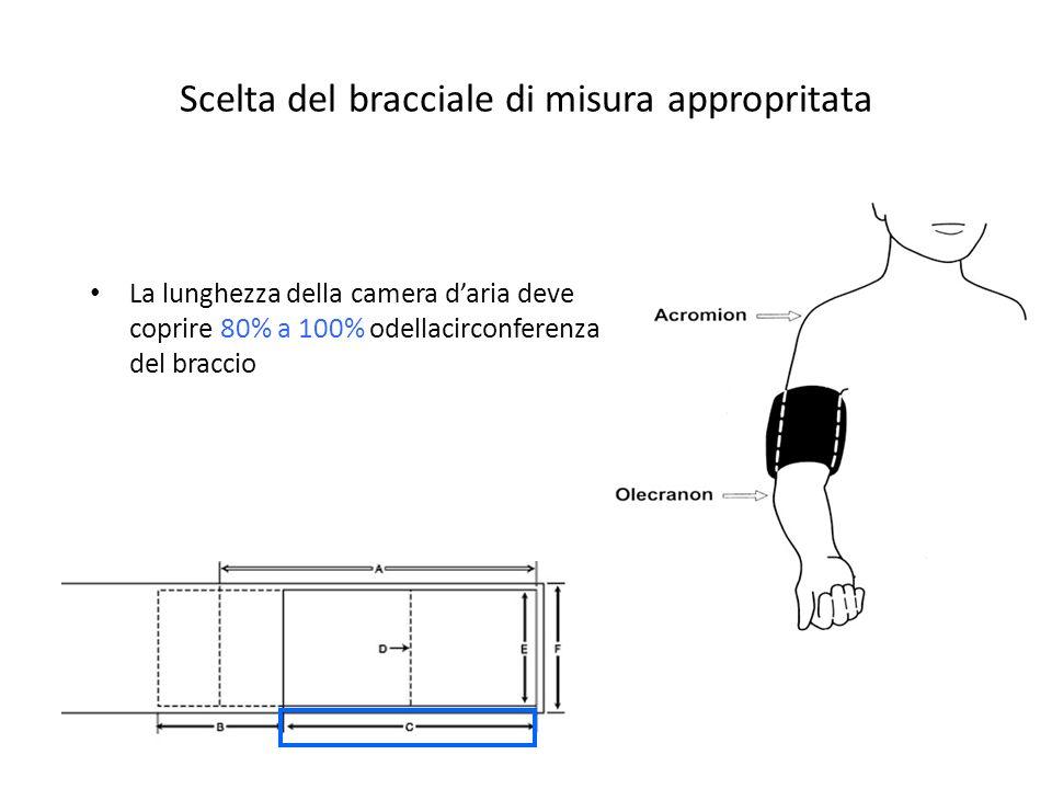La lunghezza della camera d'aria deve coprire 80% a 100% odellacirconferenza del braccio Scelta del bracciale di misura appropritata
