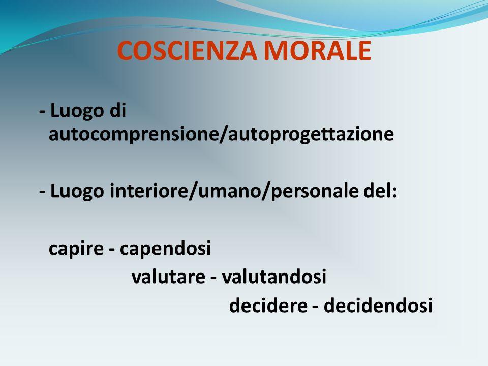 COSCIENZA MORALE - Luogo di autocomprensione/autoprogettazione - Luogo interiore/umano/personale del: capire - capendosi valutare - valutandosi decidere - decidendosi