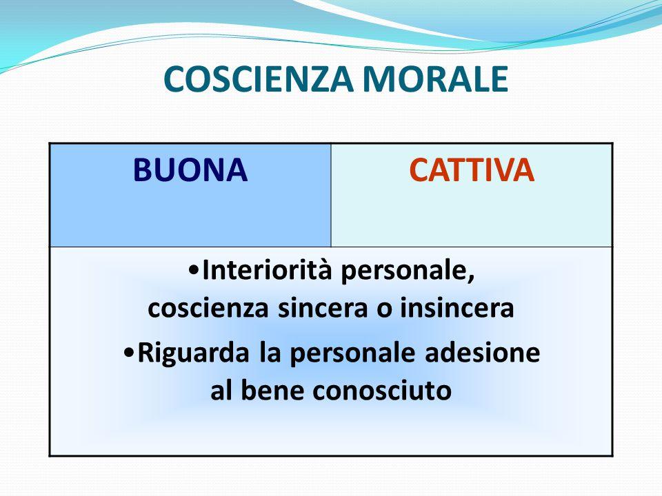 COSCIENZA MORALE BUONACATTIVA Interiorità personale, coscienza sincera o insincera Riguarda la personale adesione al bene conosciuto