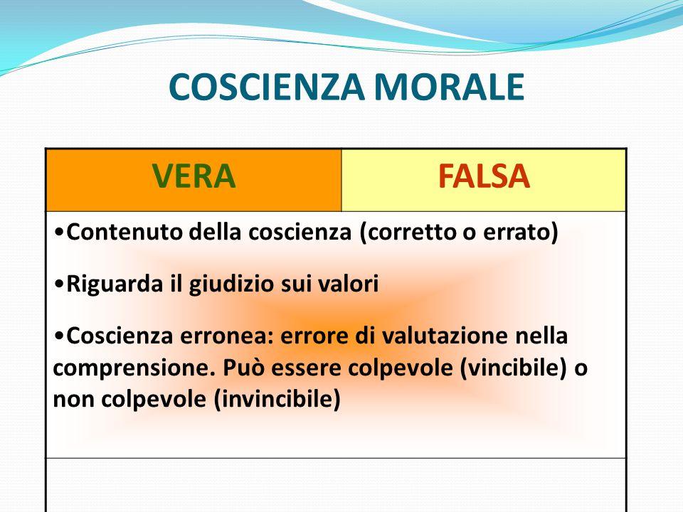 COSCIENZA MORALE VERAFALSA Contenuto della coscienza (corretto o errato) Riguarda il giudizio sui valori Coscienza erronea: errore di valutazione nella comprensione.