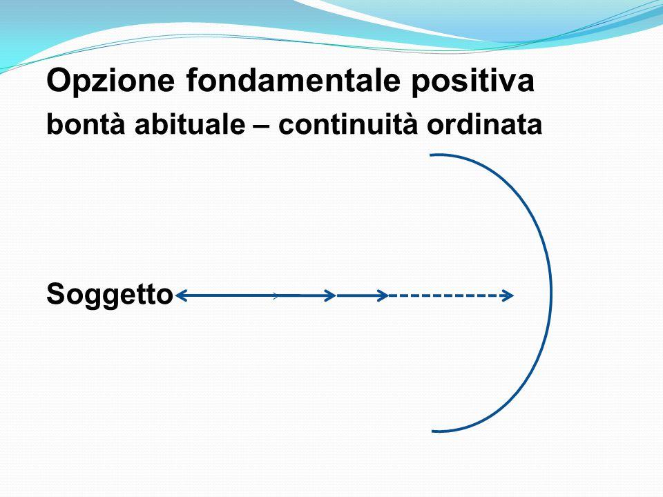 Opzione fondamentale positiva bontà abituale – continuità ordinata Soggetto