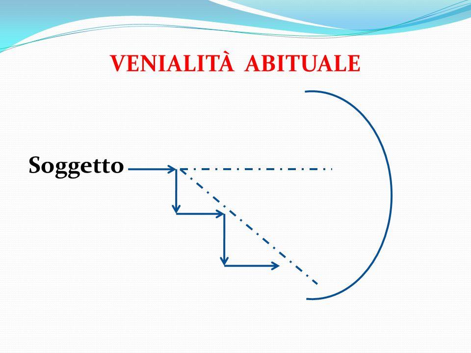 VENIALITÀ ABITUALE Soggetto