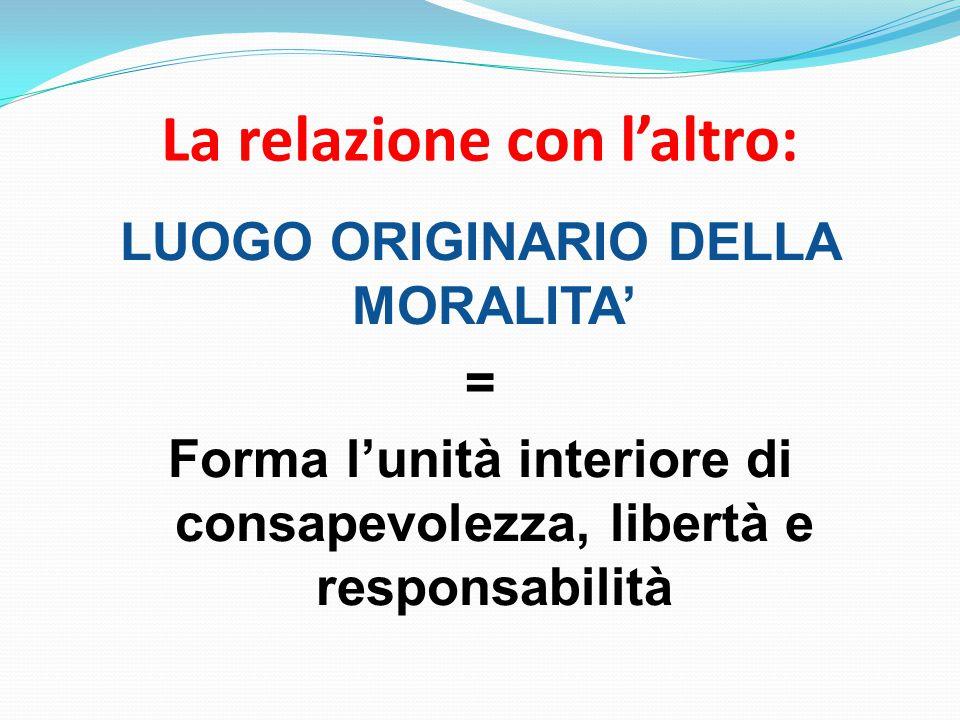 La relazione con l'altro: LUOGO ORIGINARIO DELLA MORALITA' = Forma l'unità interiore di consapevolezza, libertà e responsabilità