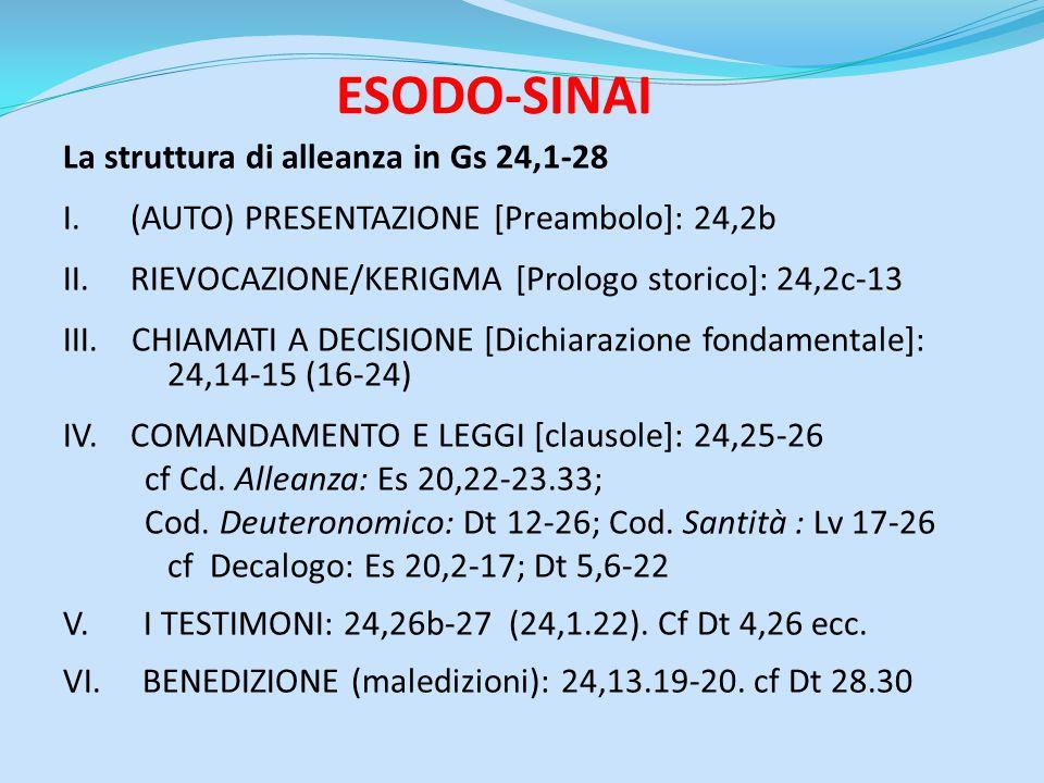 ESODO-SINAI La struttura di alleanza in Gs 24,1-28 I.